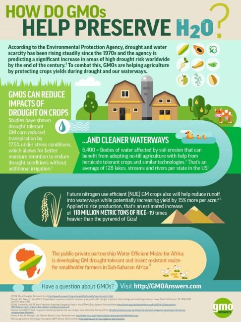 infographic-water-conservation-090716